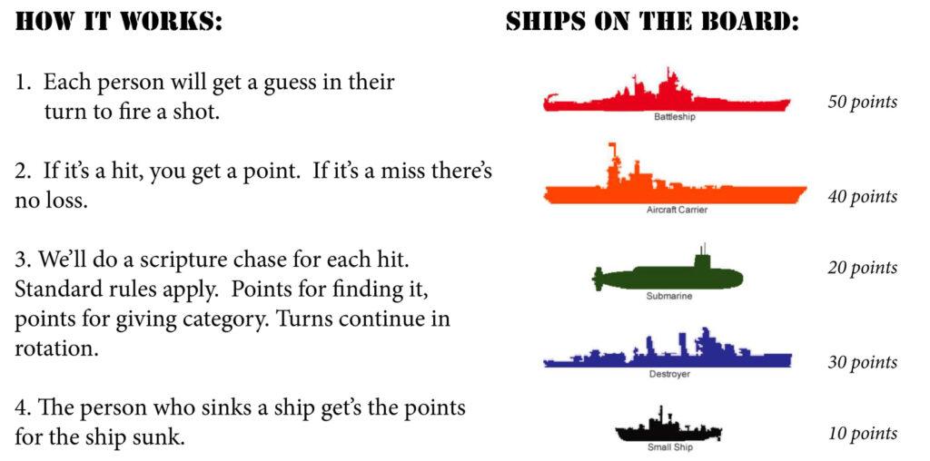 dm battleship3 Doctrinal Mastery Battleship